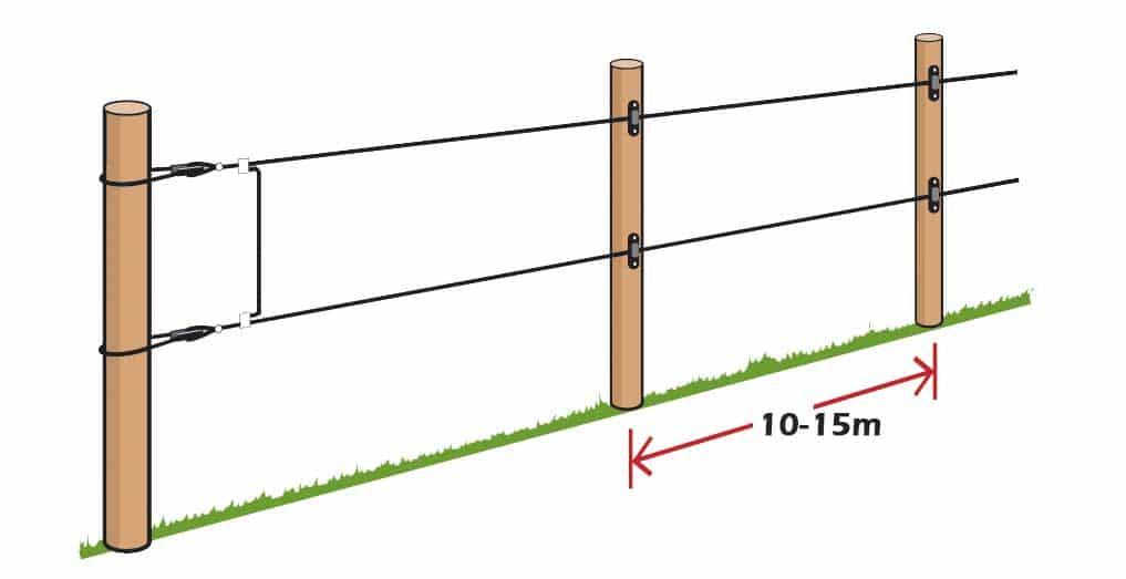 Diagram of fence post width