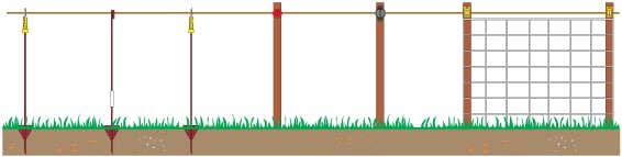 electric cattle fencing diagram