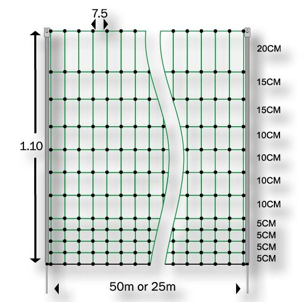 Diagram of chicken netting measurements